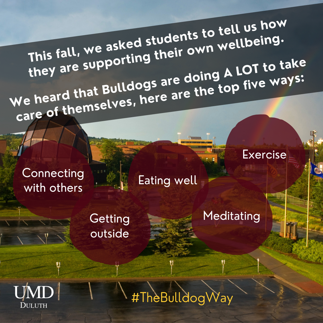 This fall we asked students to tell us how they are supporting their own wellbeing. We heard that bulldogs are doing a LOT to take care of themselves, here are the top five ways: connecting with others, getting outside, eating well, meditating, exercise.